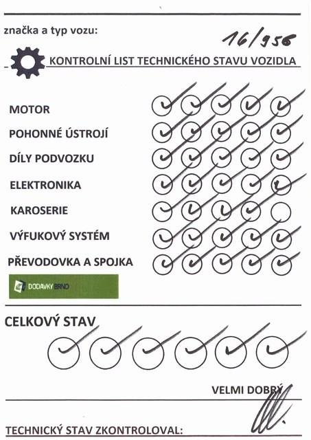 RENAULT: bazar, dodávky a užitkové vozy a vozidlaRENAULT | Dodávky Brno
